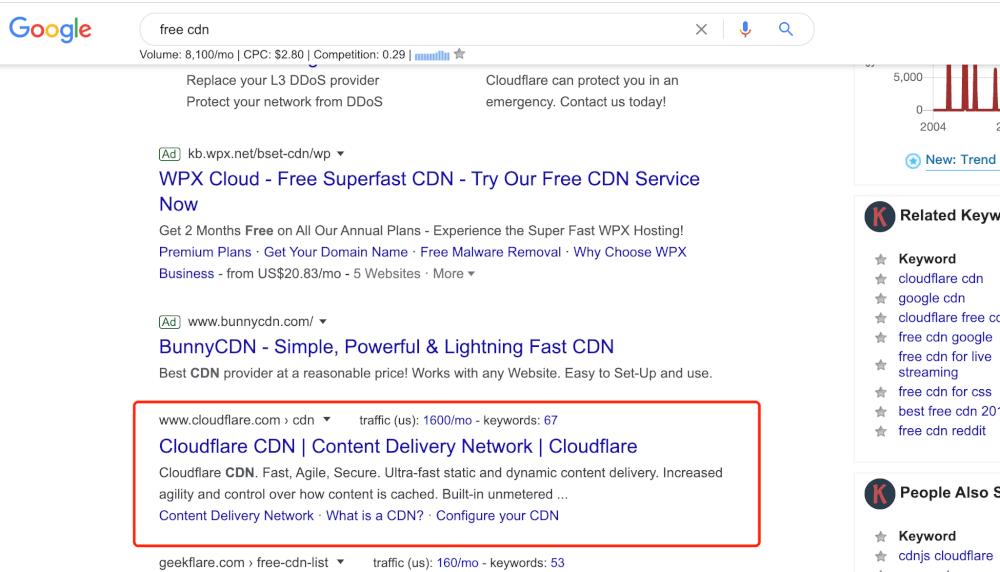 外贸网站如何使用免费的CDN加速