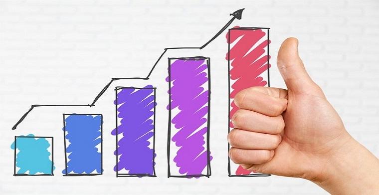 塑身衣销量大幅飙升!7张图表全面解析3250亿美元内衣市场