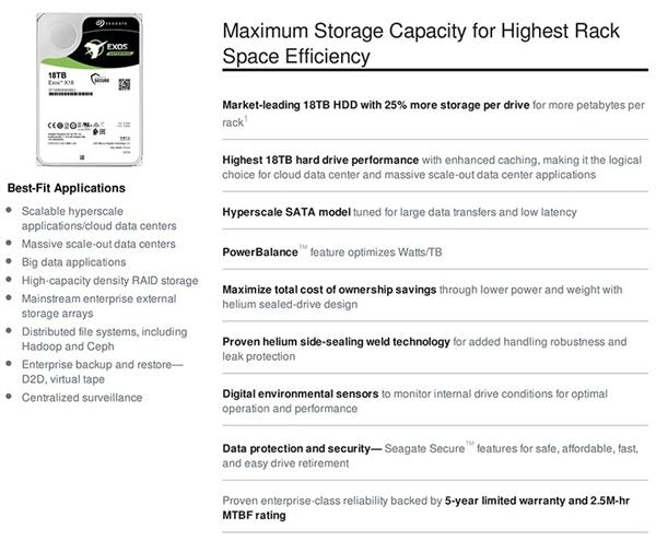 希捷发布银河X18 18TB企业硬盘:寿命翻番、3800元
