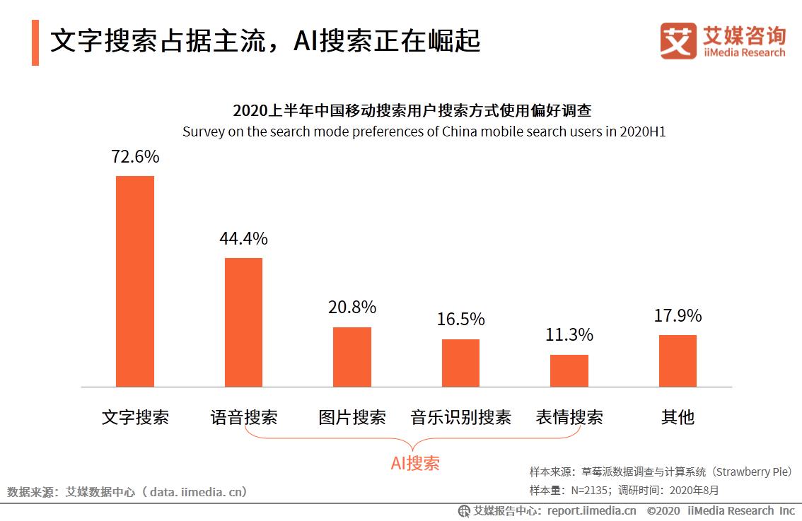 中国移动搜索行业研究报告:文字搜索占据主流,AI搜索正在崛起