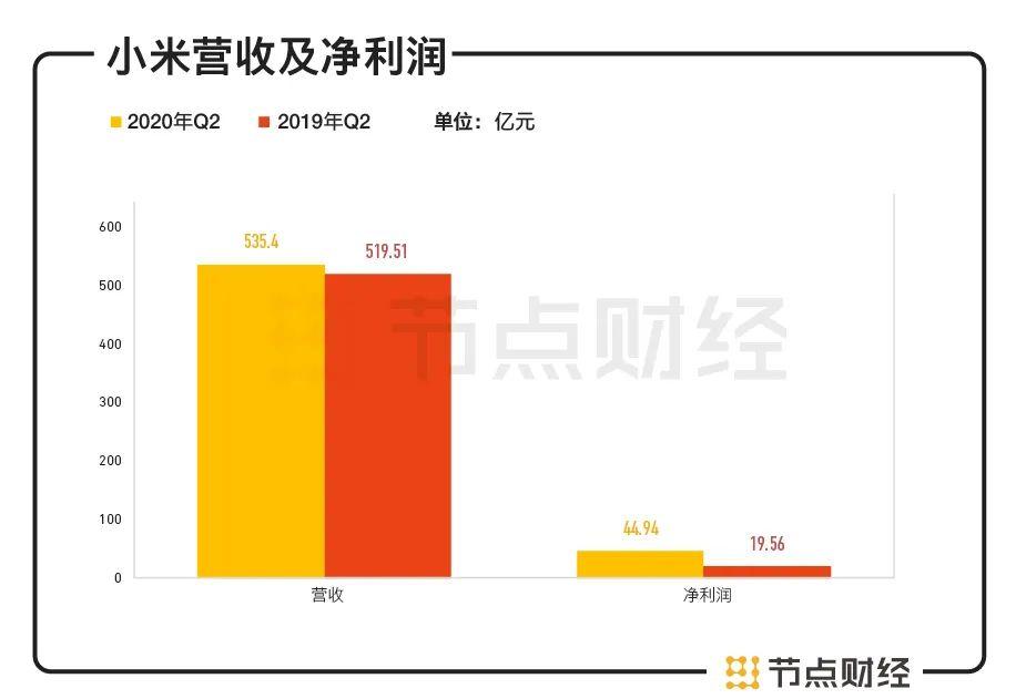 小米林斌一把减持套现80亿,市值缩水近300亿,二当家要隐退?