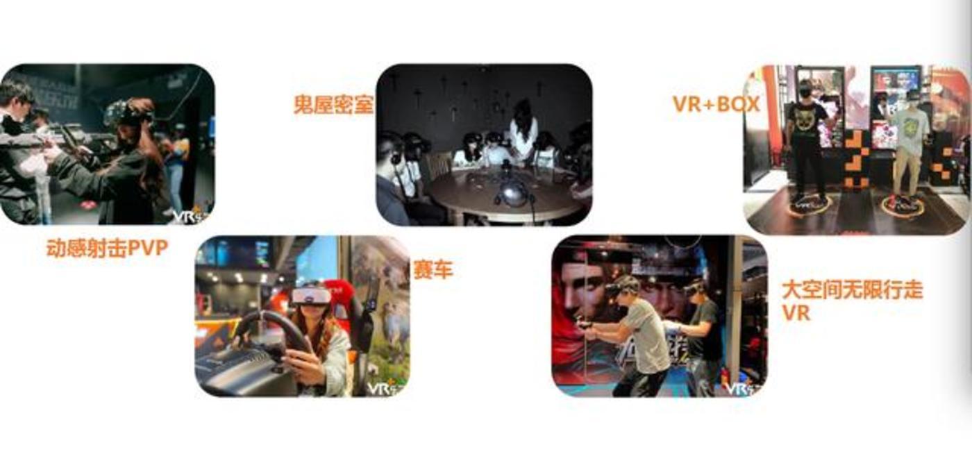 VR回春关键词:资本活跃、复购上升、日盈利数万