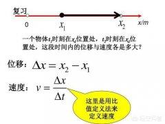 微积分是什么意思