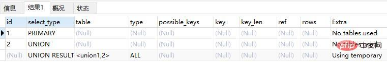 Mysql数据库性能优化神器——explain关键字