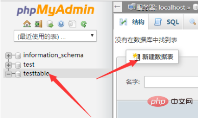 如何利用phpmyadmin设置mysql的权限