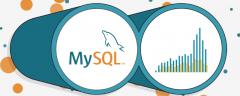 如何在MySQL中更改列名