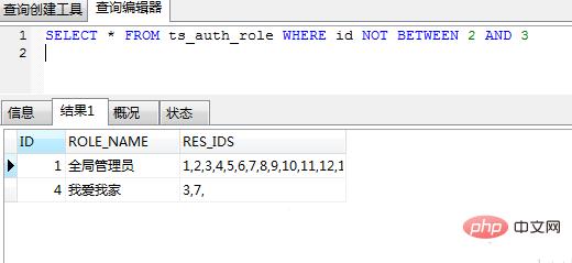 sql中使用between查询包含边界吗?