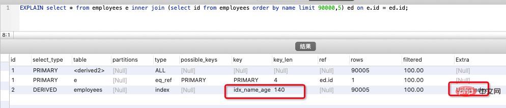 实践(2)--MySQL性能优化
