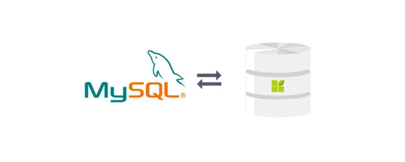 mysql中的update语句怎么使用