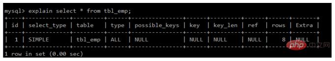 MySQL中的执行计划explain详解