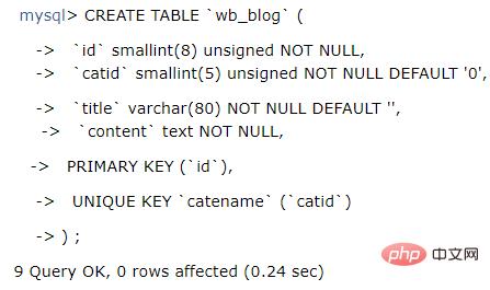 mysql中唯一索引的关键字是什么