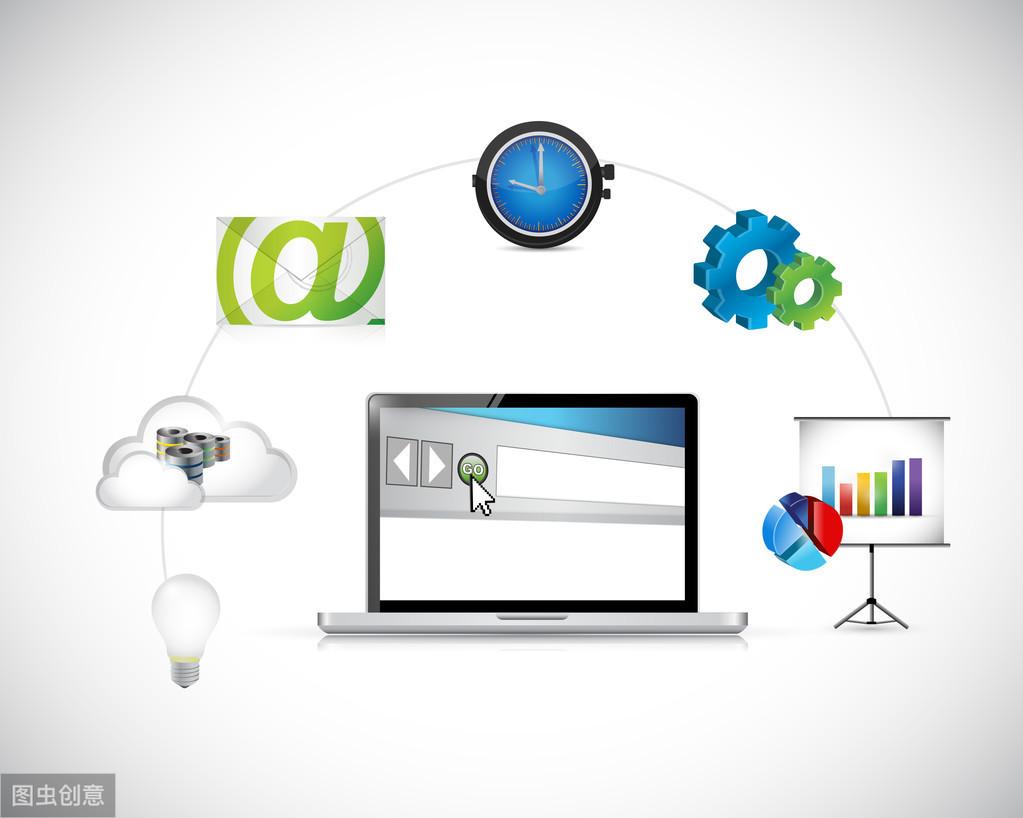 免费网站制作的方法(附:0基础学费网站建设的课程)