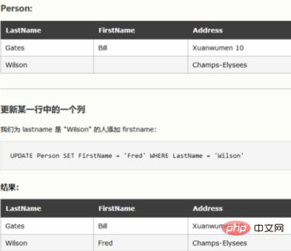 mysql数据库中修改语句的语法是什么