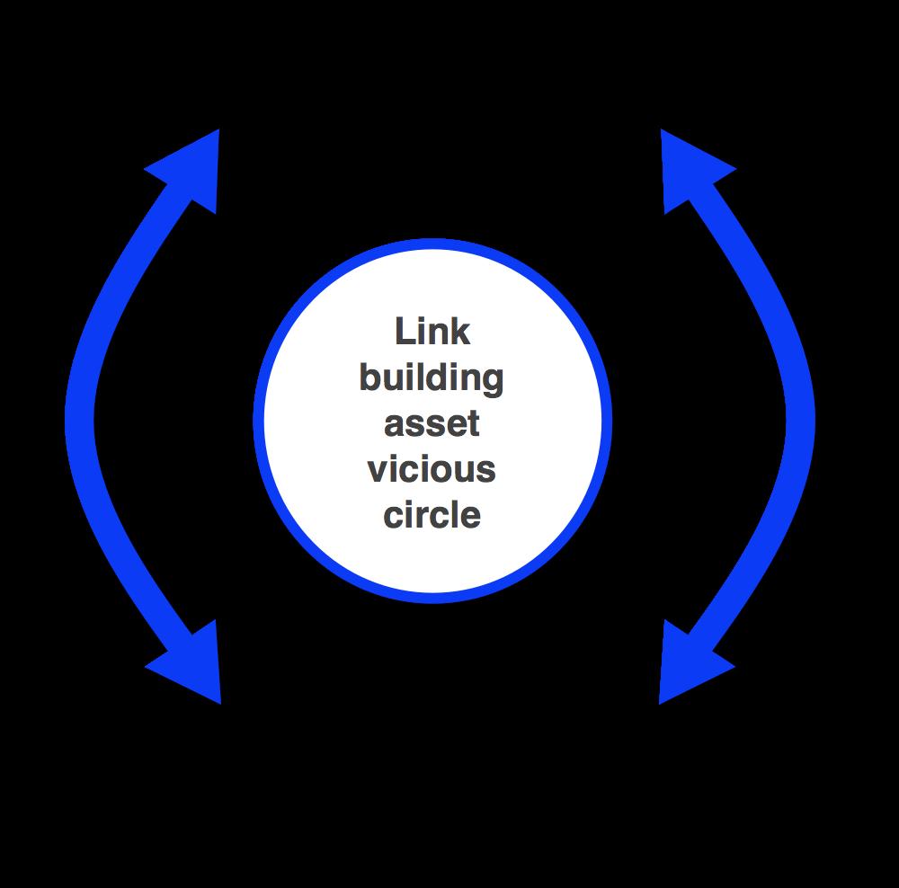 seo外链建设的方法(网站推广免费外链优化的方案)