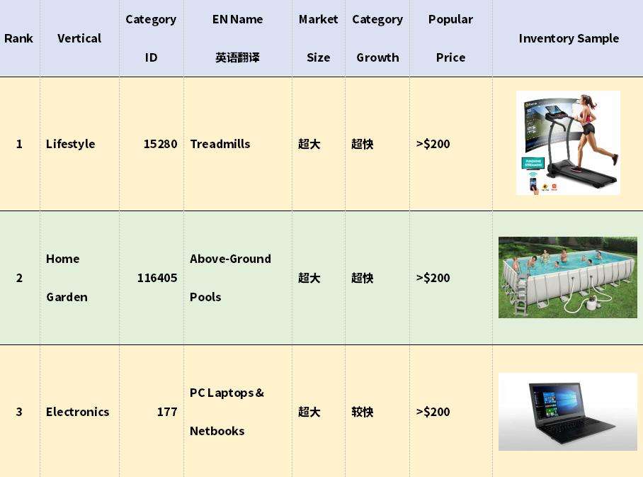 eBay卖家福利大放送,天时地利人和,拓展欧洲正当时!
