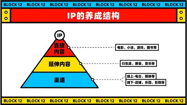 """""""潮玩经济""""浪潮下,中国IP公司的机会来了"""