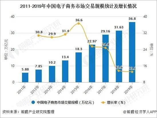 中国电商流量之争,谁会是下一个生力军?