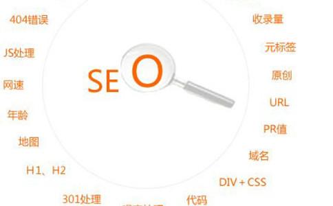 网络营销市场加快升级,网站SEO技术迭代翻新