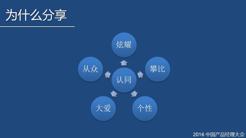 sns营销策划内容和成功案例(附:sns社群营销方案)