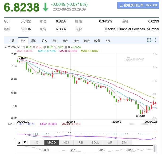 跨境电商要闻:河南天津跨境电商大爆发,亚马逊发布会飞的摄像头,Shopee将清理不活跃商品