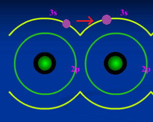 宽禁带半导体为何能成为第三代半导体