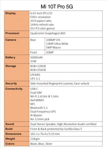小米10T Pro完整配置曝光:骁龙865+144Hz高刷屏、5000mAh