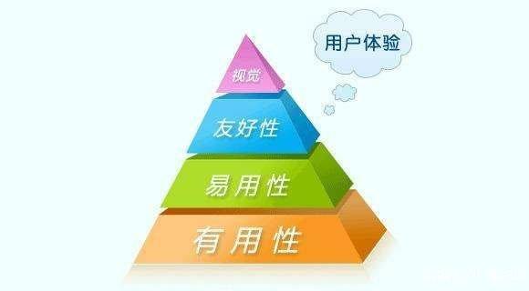 英文网站seo优化你应该了解的技巧