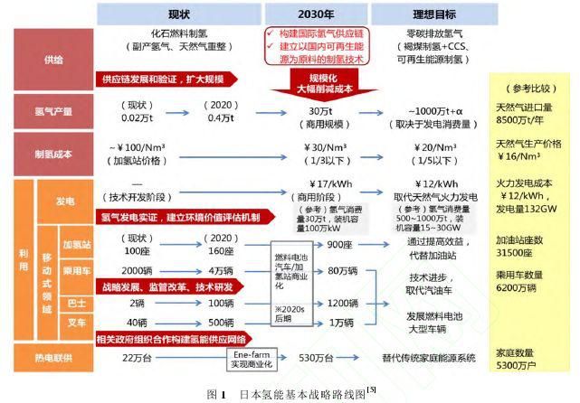 新能源的国运之战:中国电能VS日本氢能,谁赌对了?