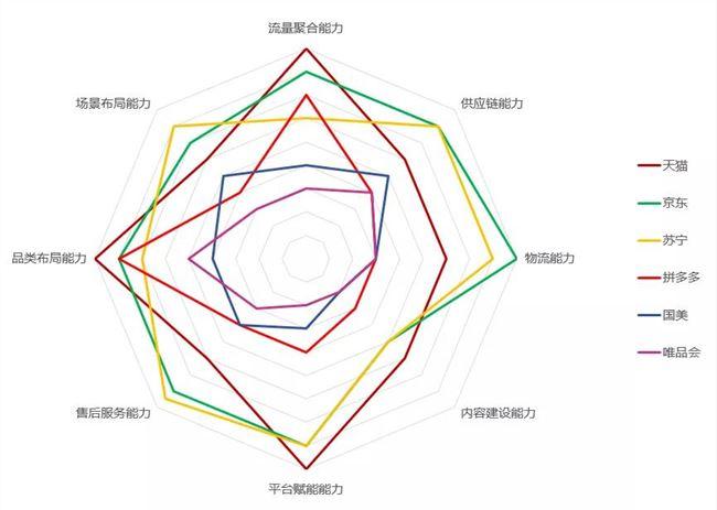 苏宁新10年,张近东的「近取」与「远谋」