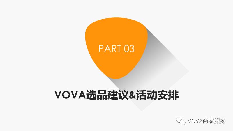 VOVA周报 市场周报0928期