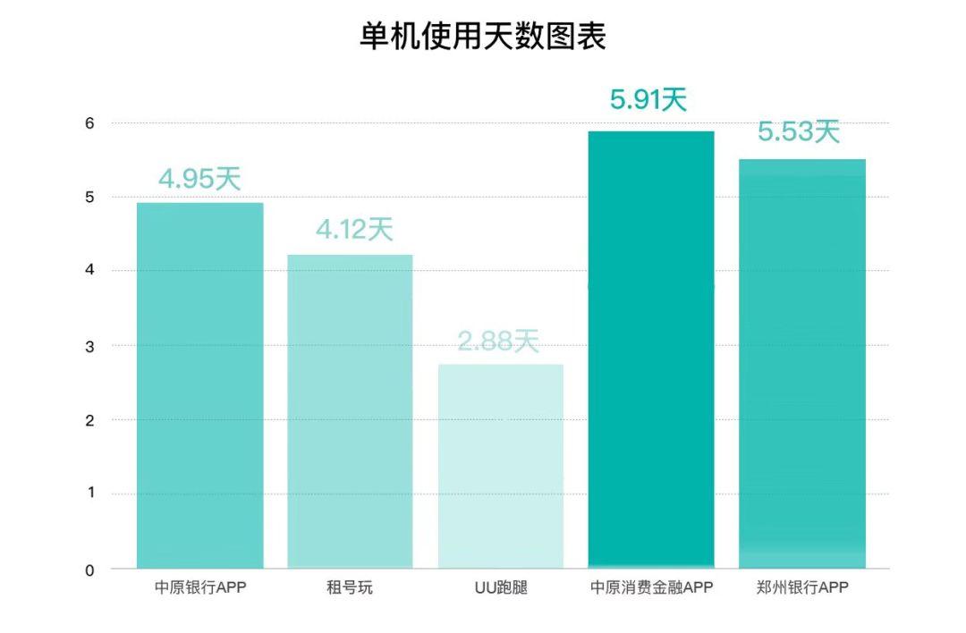 郑州网络推广公司排名(曝光最新出炉排行榜名单)