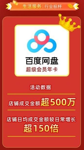 """拼多多""""周年庆"""" 百度网盘店铺成交额突破500万"""
