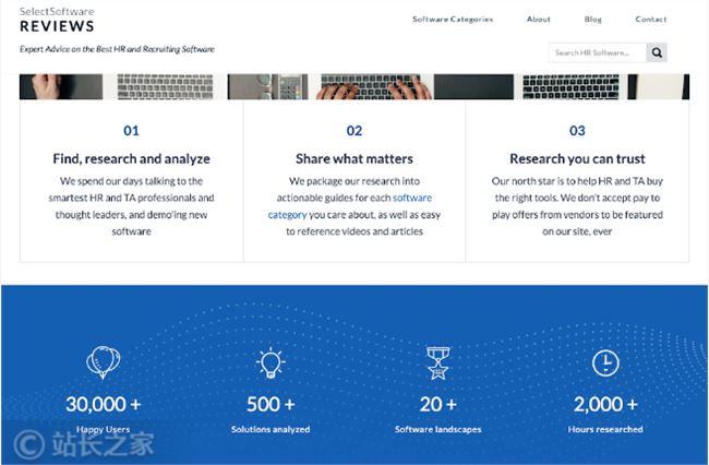 我建了一个小众软件评论网站,靠SEO实现6位数收入