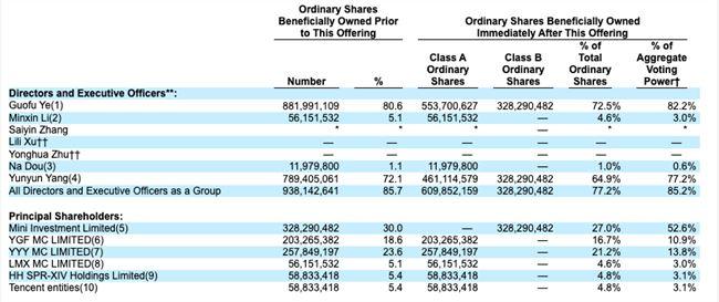 IPO开盘大涨22%,但名创优品的故事越来越不好讲