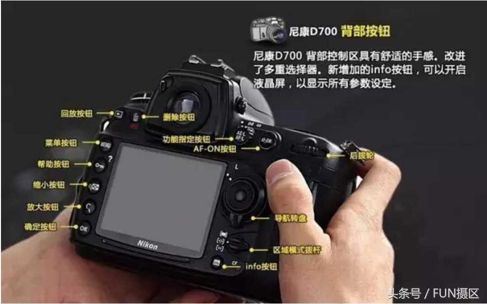 尼康s210数码相机使用方法(尼康全幅相机全按键图解)