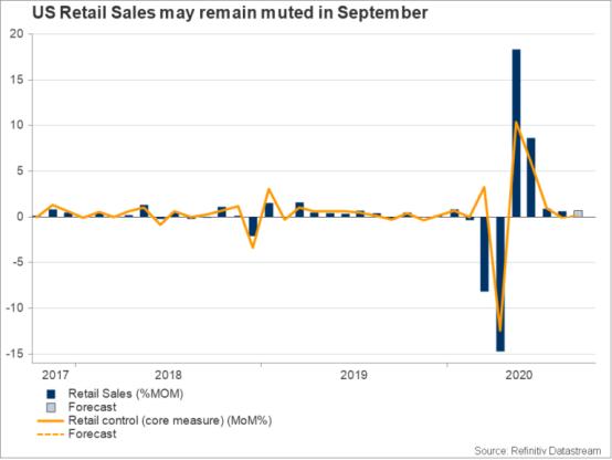 外媒:美元波动依然大,零售市场预期不高