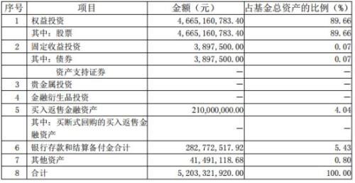 富国创业板指数分级基金怎么样(一文解读指数分级详情)