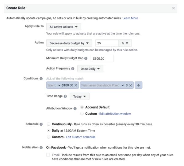 Facebook广告组如何稳定扩量?