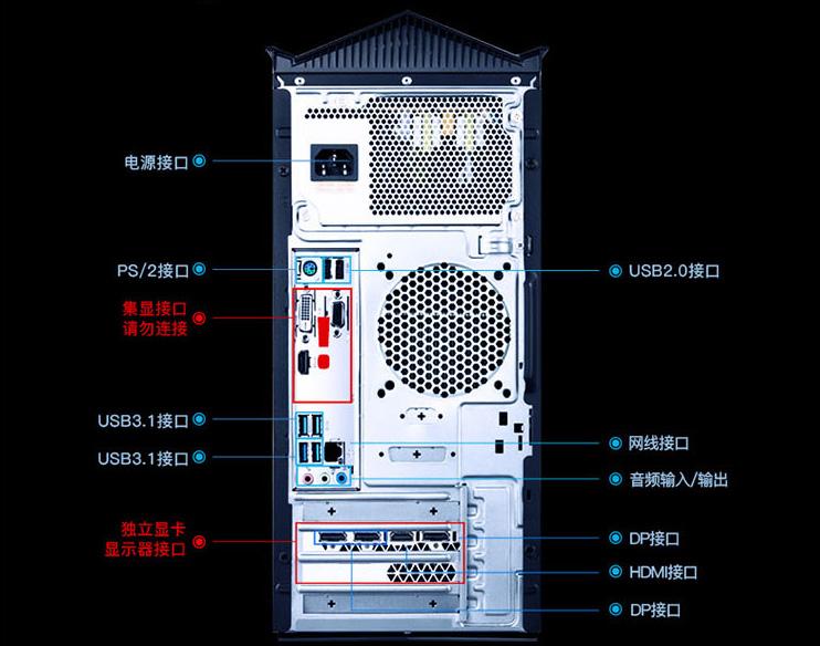 机械师电脑怎么样台式(机械师F117最新报价及真实测评)