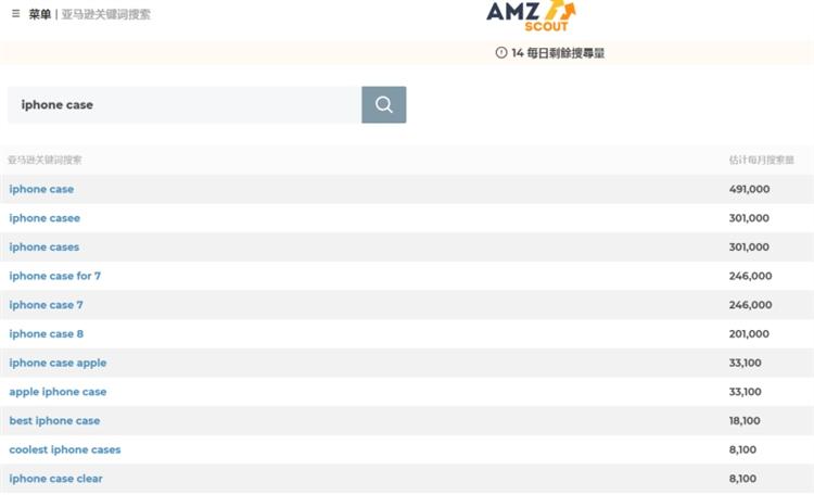 【AMZscout】3 如何使用AMZscout调研出能够在amzon上大卖的潜在产品?