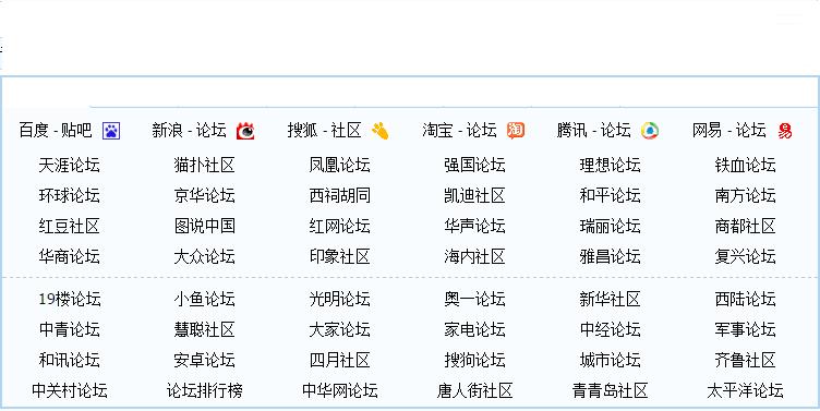 网店推广网站(分享11种免费网络推广平台)