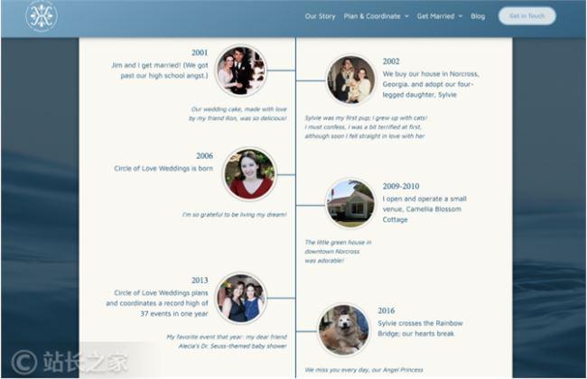 """3种创建网站""""关于""""页面创造性方法,与访客建立""""亲密关系"""""""