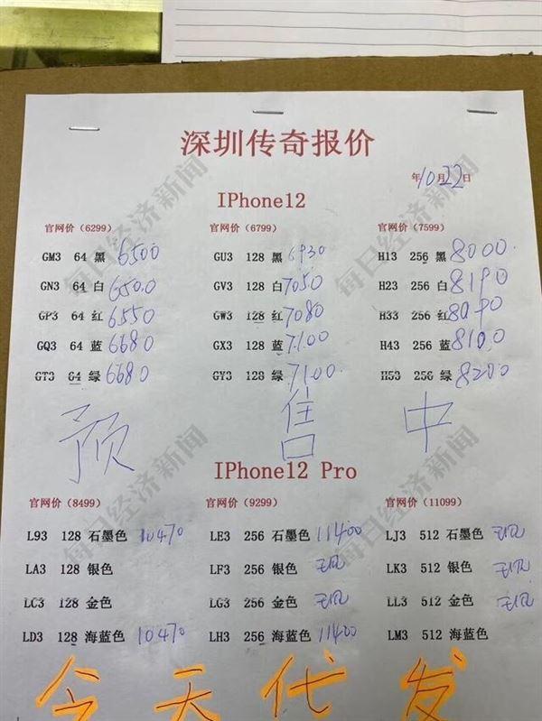 苹果新规:经销商手中iPhone 12严禁流向线上 违者罚款40万/台