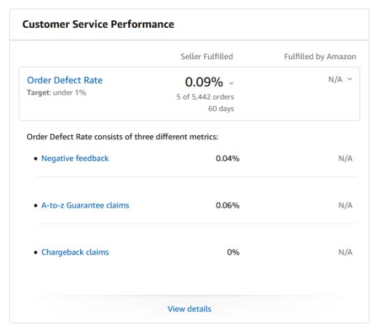 亚马逊卖家如何看懂Dashboard解决账号健康问题