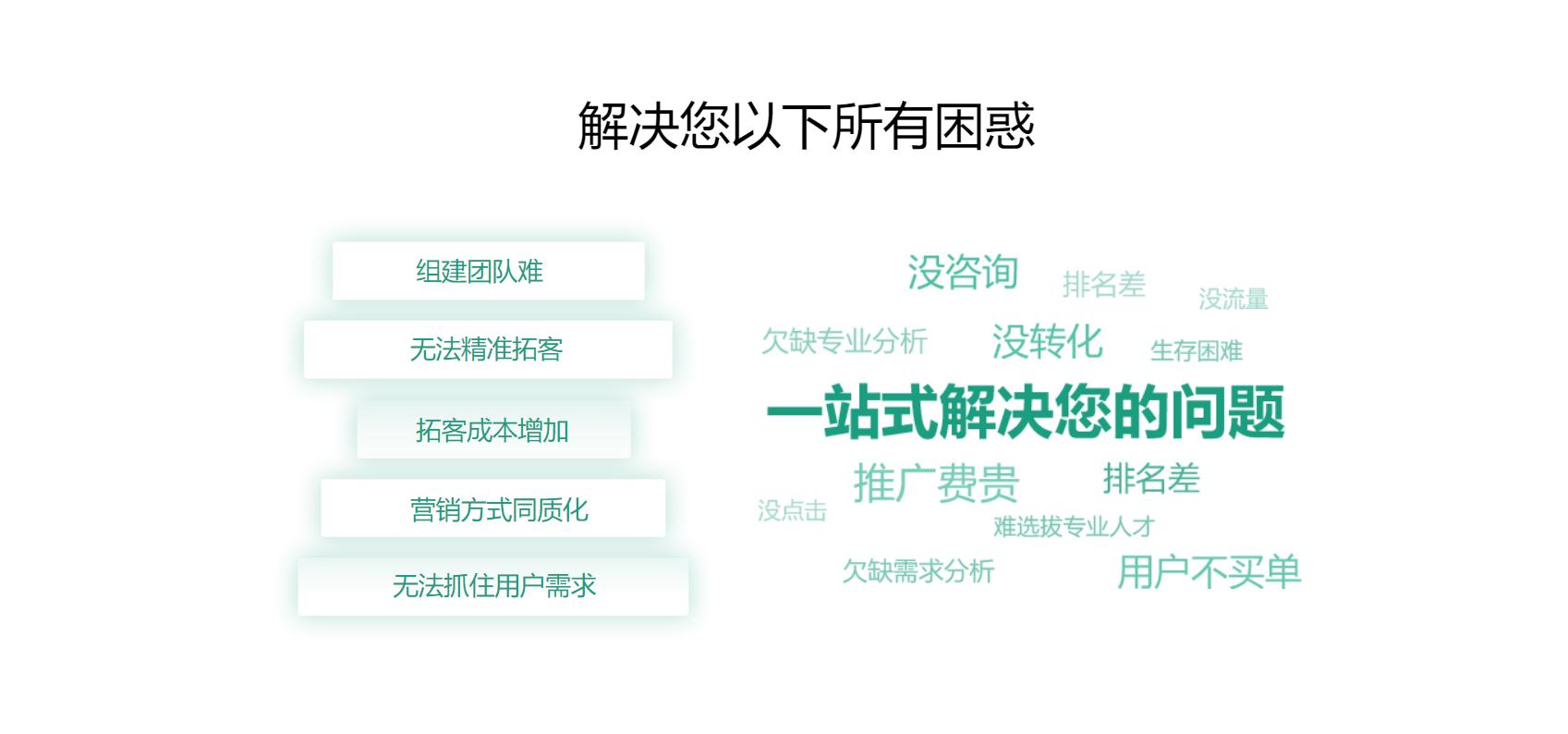 北京网络推广外包公司哪个好?企业网络营销策划方案怎么做?