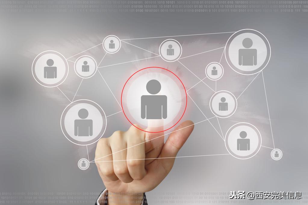 活动网络推广的效果评估怎么写(附其网络营销推广6步骤)