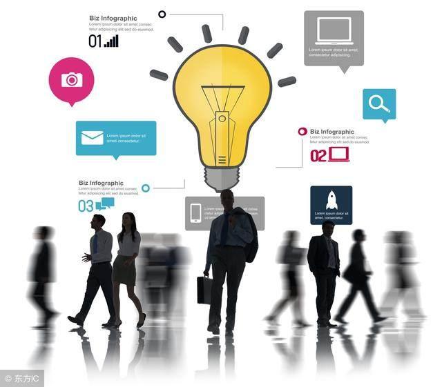 创业者应该具备怎样的创业能力(必备10个创业能力)