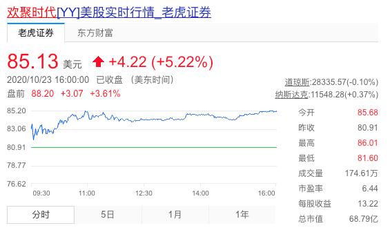 消息称百度将收购欢聚时代中国业务