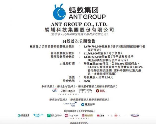 蚂蚁集团:港股发行价格每股H股80.00港元