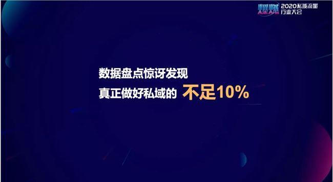 690个用户贡献1.7亿GMV,客户终身消费价值无可限量